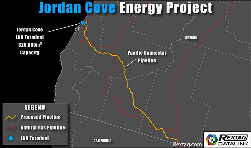 Jordan Cove Energy Product