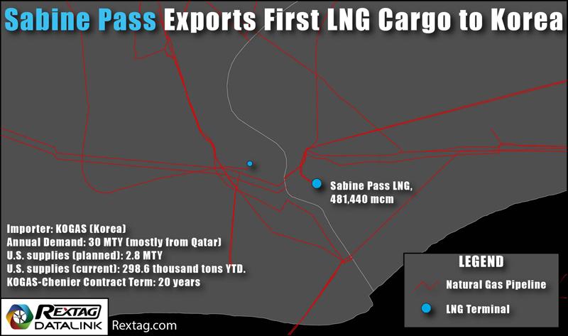 Sabine Pass Exports First LNG Cargo To Korea